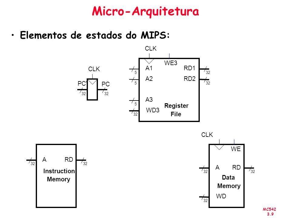 MC542 3.9 Micro-Arquitetura Elementos de estados do MIPS: CLK ARD Instruction Memory A1 A3 WD3 RD2 RD1 WE3 A2 CLK Register File ARD Data Memory WD WE