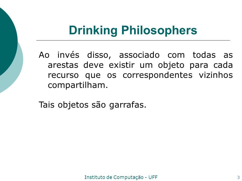 Instituto de Computação - UFF 3 Drinking Philosophers Ao invés disso, associado com todas as arestas deve existir um objeto para cada recurso que os correspondentes vizinhos compartilham.