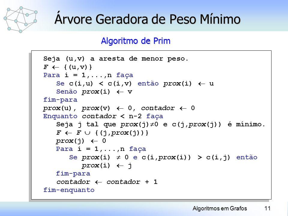 11Algoritmos em Grafos Árvore Geradora de Peso Mínimo Seja (u,v) a aresta de menor peso. F {(u,v)} Para i = 1,...,n faça Se c(i,u) < c(i,v) então prox