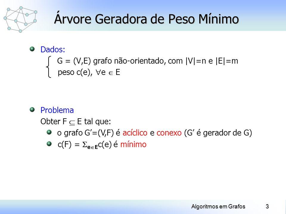 3Algoritmos em Grafos Árvore Geradora de Peso Mínimo Dados: G = (V,E) grafo não-orientado, com |V|=n e |E|=m peso c(e), e E Problema Obter F E tal que