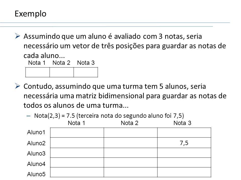 Exemplo Assumindo que um aluno é avaliado com 3 notas, seria necessário um vetor de três posições para guardar as notas de cada aluno... Contudo, assu