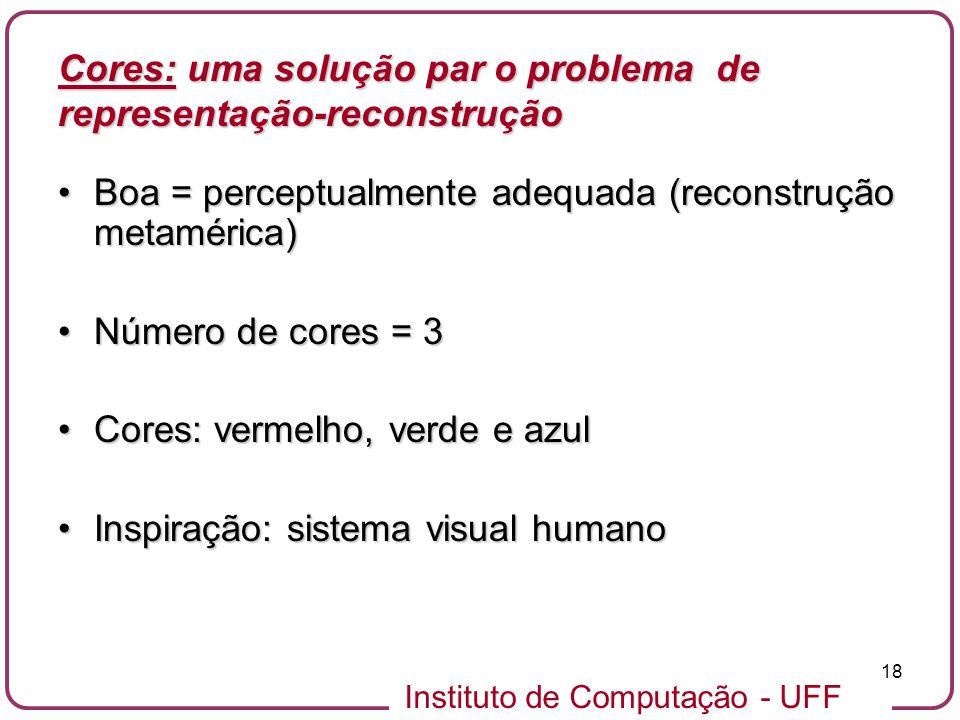 Instituto de Computação - UFF 18 Boa = perceptualmente adequada (reconstrução metamérica)Boa = perceptualmente adequada (reconstrução metamérica) Núme