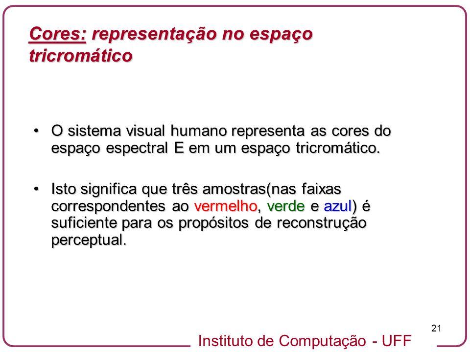 Instituto de Computação - UFF 21 O sistema visual humano representa as cores do espaço espectral E em um espaço tricromático.O sistema visual humano r