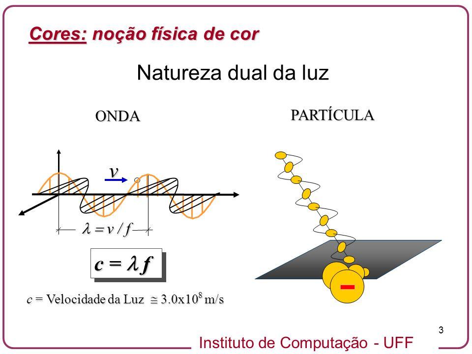 Instituto de Computação - UFF 4 Onda eletro-magnética (m) (m) VISÍVEL f (Hertz) 10 2 10 4 10 6 10 8 10 10 10 12 10 14 10 16 10 18 10 20 rádioAM FM,TVMicro-OndasInfra-VermelhoUltra-VioletaRaiosX 10 6 10 4 10 2 10 10 -2 10 -4 10 -6 10 -8 10 -10 10 -12 vermelho (4.3 10 14 Hz), laranja, amarelo,..., verde, azul, violeta (7.5 10 14 Hz) Cores: cor como onda eletro-magnética