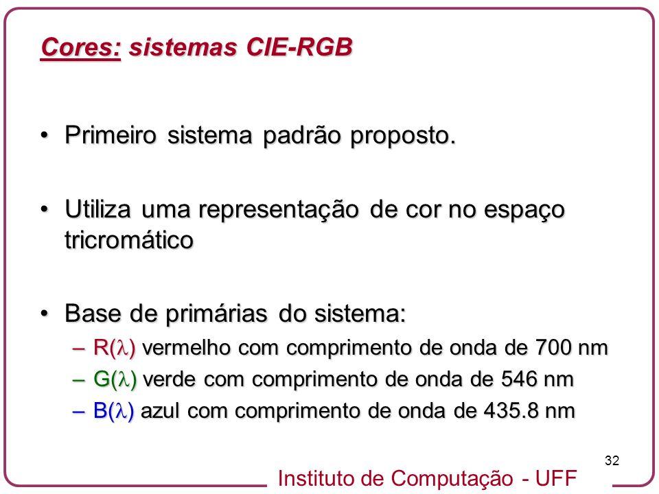 Instituto de Computação - UFF 32 Primeiro sistema padrão proposto.Primeiro sistema padrão proposto. Utiliza uma representação de cor no espaço tricrom