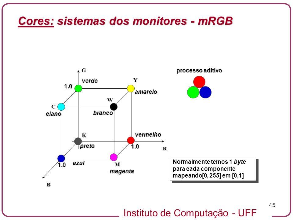 Instituto de Computação - UFF 45 B Normalmente temos 1 byte para cada componente mapeando[0, 255] em [0,1] processo aditivo R G B 1.0 1.0 1.0 Y M C W