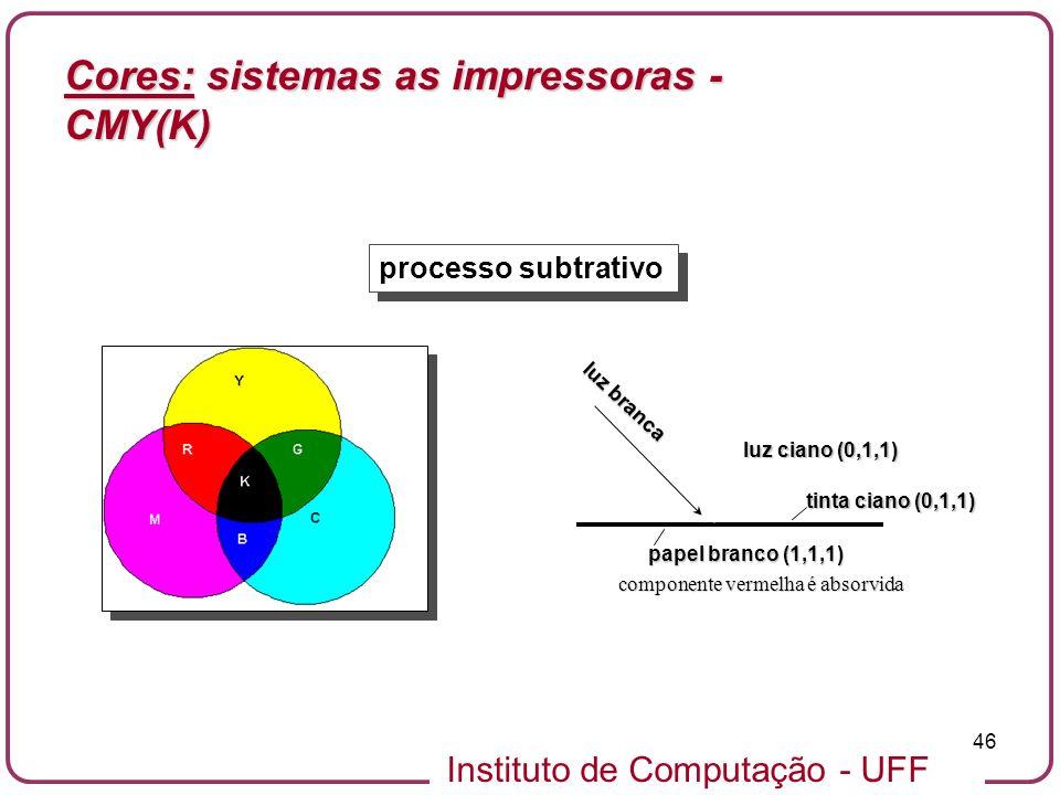 Instituto de Computação - UFF 46 processo subtrativo luz branca tinta ciano (0,1,1) luz ciano (0,1,1) componente vermelha é absorvida papel branco (1,