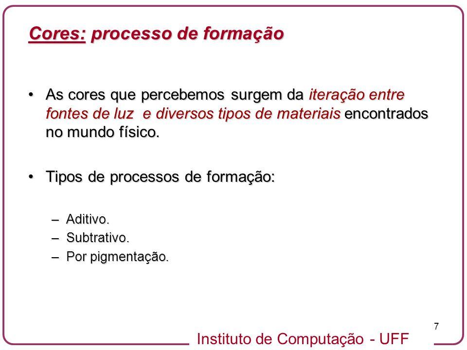 Instituto de Computação - UFF 48 Permitem uma especificação intuitiva de cores.Permitem uma especificação intuitiva de cores.