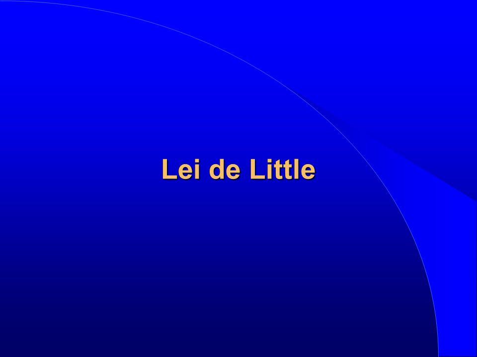 Lei de Little