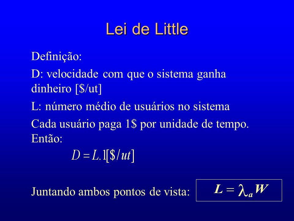 Lei de Little Definição: D: velocidade com que o sistema ganha dinheiro [$/ut] L: número médio de usuários no sistema Cada usuário paga 1$ por unidade de tempo.