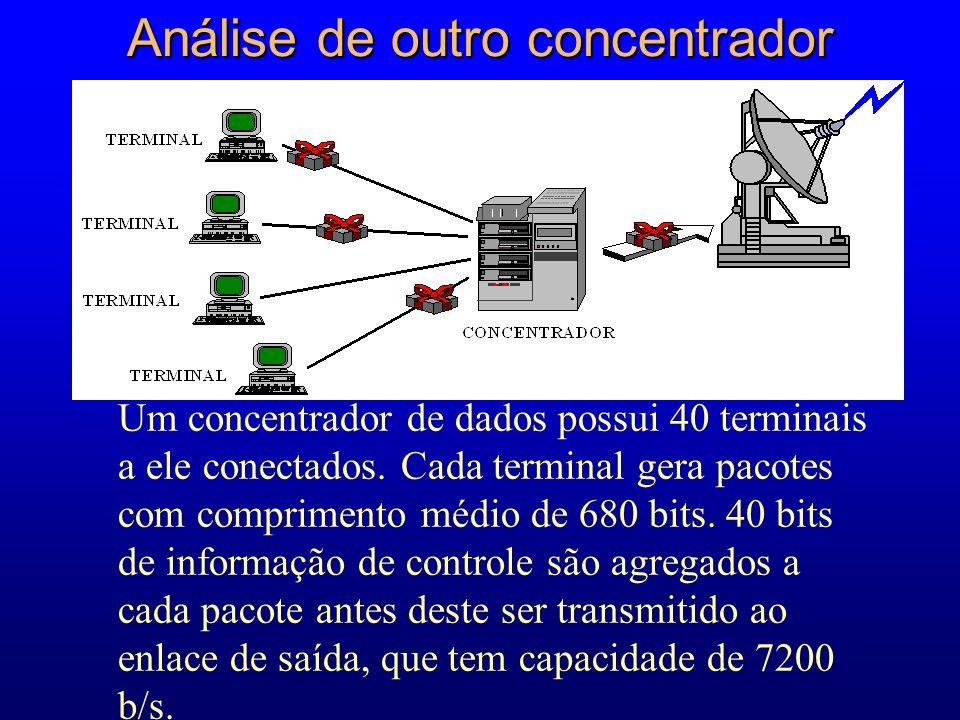 Um concentrador de dados possui 40 terminais a ele conectados.