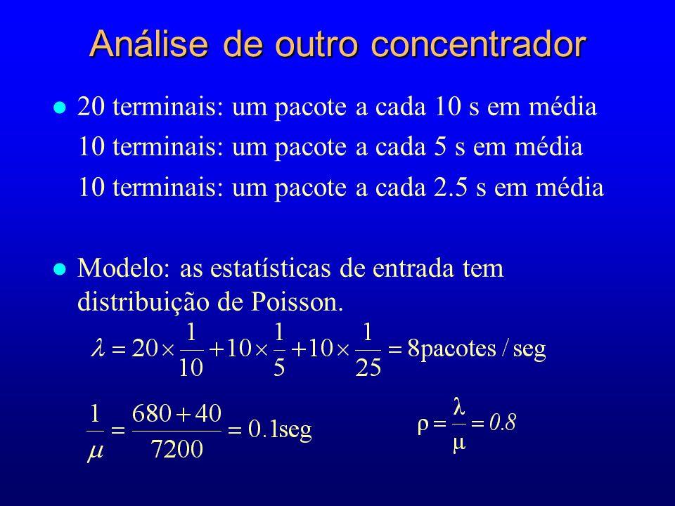 l 20 terminais: um pacote a cada 10 s em média 10 terminais: um pacote a cada 5 s em média 10 terminais: um pacote a cada 2.5 s em média l Modelo: as estatísticas de entrada tem distribuição de Poisson.