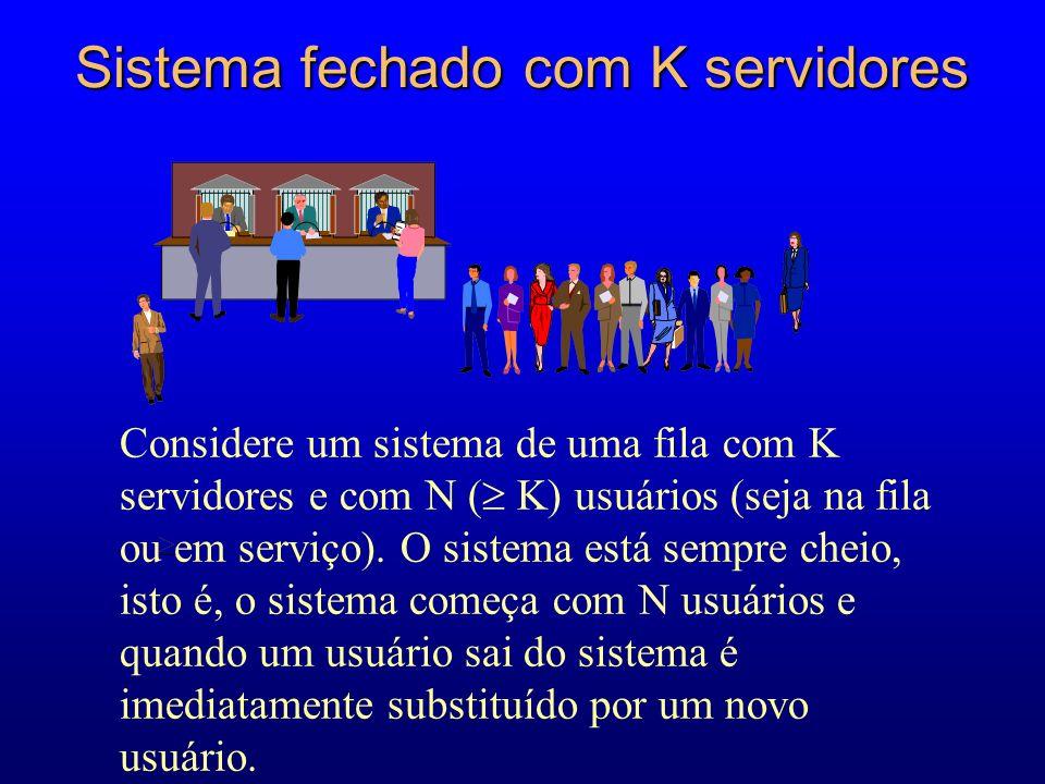 Sistema fechado com K servidores Considere um sistema de uma fila com K servidores e com N ( K) usuários (seja na fila ou em serviço).