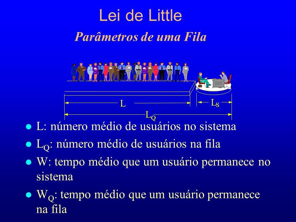 Parâmetros de uma Fila l L: número médio de usuários no sistema l L Q : número médio de usuários na fila l W: tempo médio que um usuário permanece no sistema l W Q : tempo médio que um usuário permanece na fila LQLQ L L S