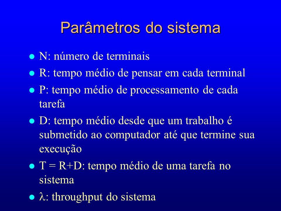 Parâmetros do sistema l N: número de terminais l R: tempo médio de pensar em cada terminal l P: tempo médio de processamento de cada tarefa l D: tempo médio desde que um trabalho é submetido ao computador até que termine sua execução l T = R+D: tempo médio de uma tarefa no sistema l : throughput do sistema