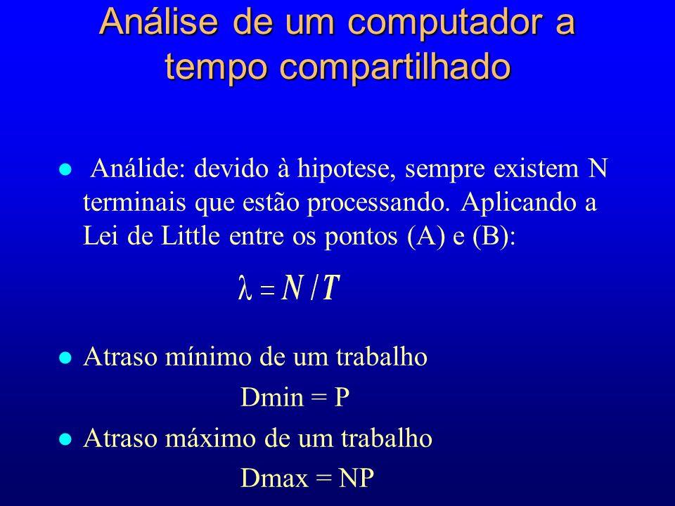 l Análide: devido à hipotese, sempre existem N terminais que estão processando.