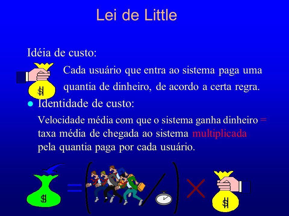 Lei de Little Idéia de custo: Cada usuário que entra ao sistema paga uma quantia de dinheiro, de acordo a certa regra.