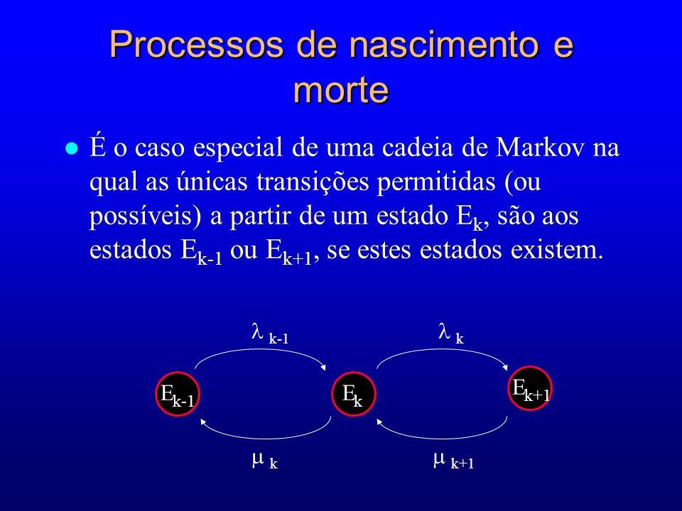 E k-1 E k E k+1 k-1 k k k+1 Processos de nascimento e morte l É o caso especial de uma cadeia de Markov na qual as únicas transições permitidas (ou possíveis) a partir de um estado E k, são aos estados E k-1 ou E k+1, se estes estados existem.