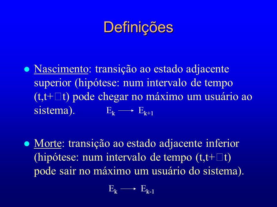 E k+1 E k-1 EkEk EkEk Definições l Nascimento: transição ao estado adjacente superior (hipótese: num intervalo de tempo (t,t+ t) pode chegar no máximo um usuário ao sistema).