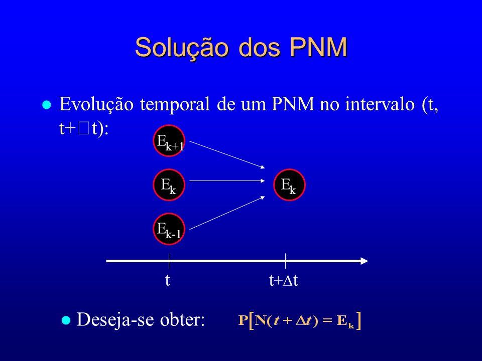 E k E k-1 E k E k+1 t + t t Deseja-se obter: Solução dos PNM l Evolução temporal de um PNM no intervalo (t, t+ t):