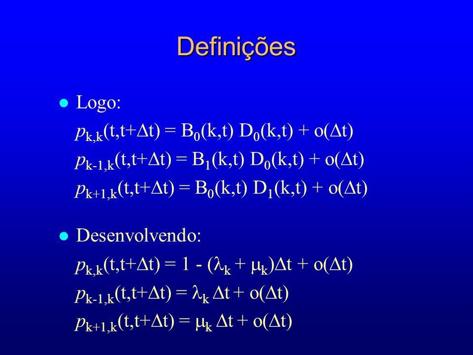 l Logo: p k,k (t,t+ t) = B 0 (k,t) D 0 (k,t) + o( t) p k-1,k (t,t+ t) = B 1 (k,t) D 0 (k,t) + o( t) p k+1,k (t,t+ t) = B 0 (k,t) D 1 (k,t) + o( t) l Desenvolvendo: p k,k (t,t+ t) = 1 - ( k + k ) t + o( t) p k-1,k (t,t+ t) = k t + o( t) p k+1,k (t,t+ t) = k t + o( t) Definições
