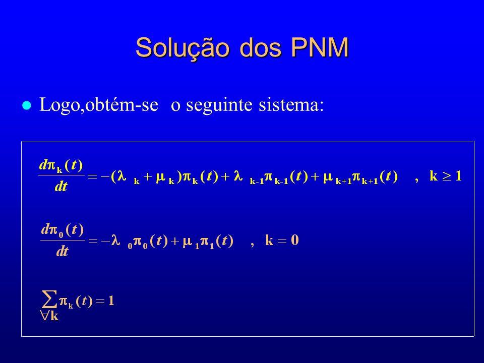 l Logo,obtém-se o seguinte sistema: Solução dos PNM