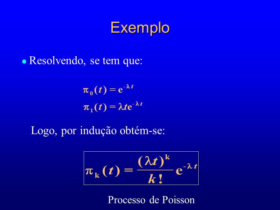 l Resolvendo, se tem que: Logo, por indução obtém-se: Processo de Poisson Exemplo