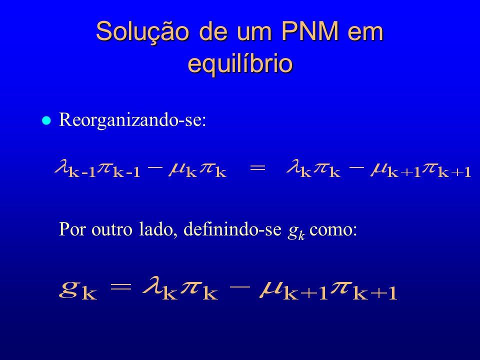 l Reorganizando-se: Por outro lado, definindo-se g k como: Solução de um PNM em equilíbrio