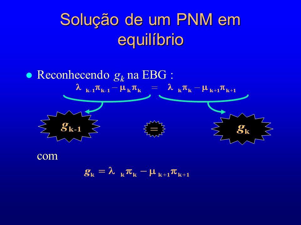 l Reconhecendo g k na EBG : com = Solução de um PNM em equilíbrio