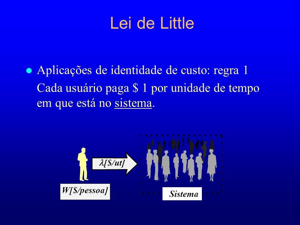 Lei de Little l Aplicações de identidade de custo: regra 1 Cada usuário paga $ 1 por unidade de tempo em que está no sistema.