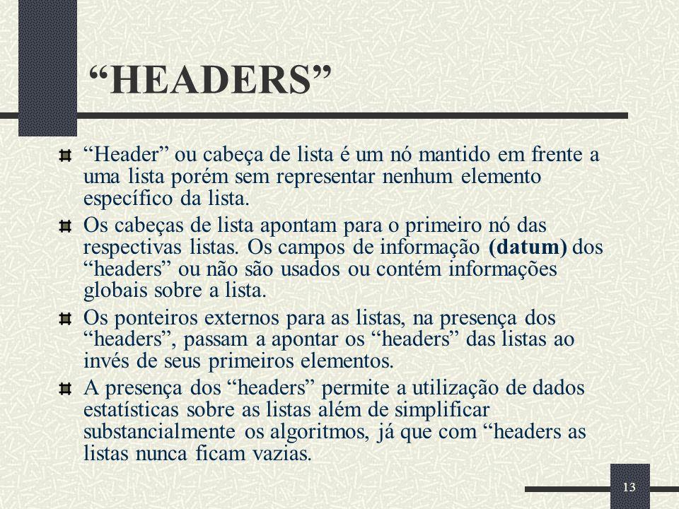 13 HEADERS Header ou cabeça de lista é um nó mantido em frente a uma lista porém sem representar nenhum elemento específico da lista. Os cabeças de li