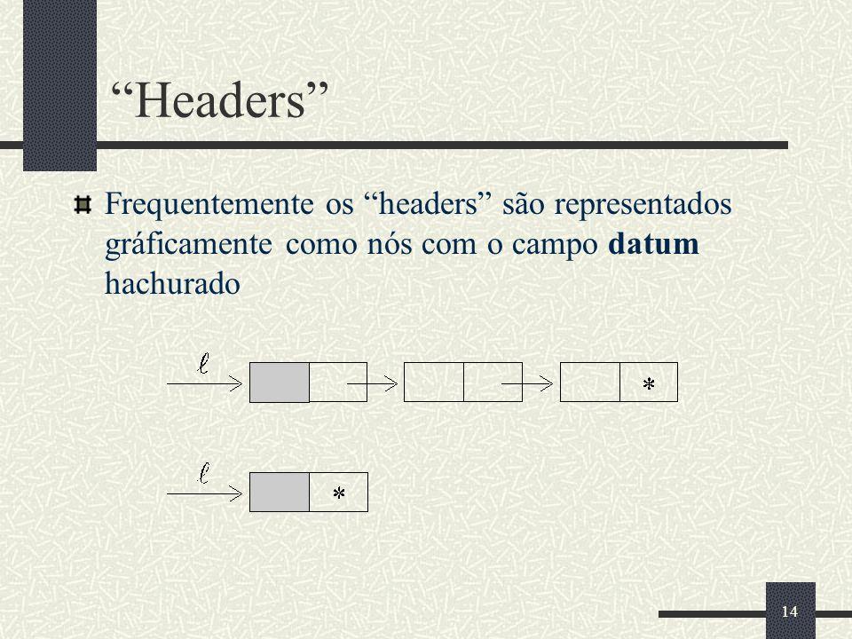 14 Headers Frequentemente os headers são representados gráficamente como nós com o campo datum hachurado