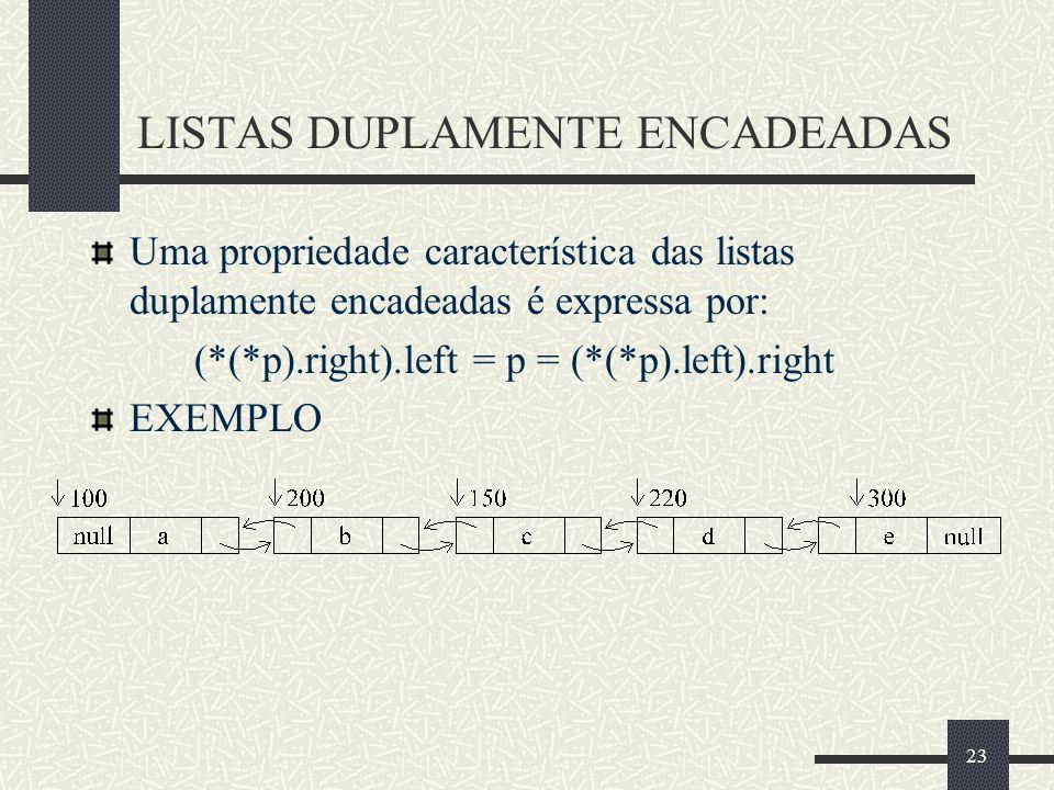 23 LISTAS DUPLAMENTE ENCADEADAS Uma propriedade característica das listas duplamente encadeadas é expressa por: (*(*p).right).left = p = (*(*p).left).