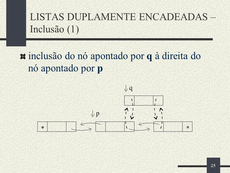 25 LISTAS DUPLAMENTE ENCADEADAS – Inclusão (1) inclusão do nó apontado por q à direita do nó apontado por p