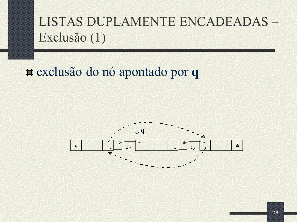 28 LISTAS DUPLAMENTE ENCADEADAS – Exclusão (1) exclusão do nó apontado por q