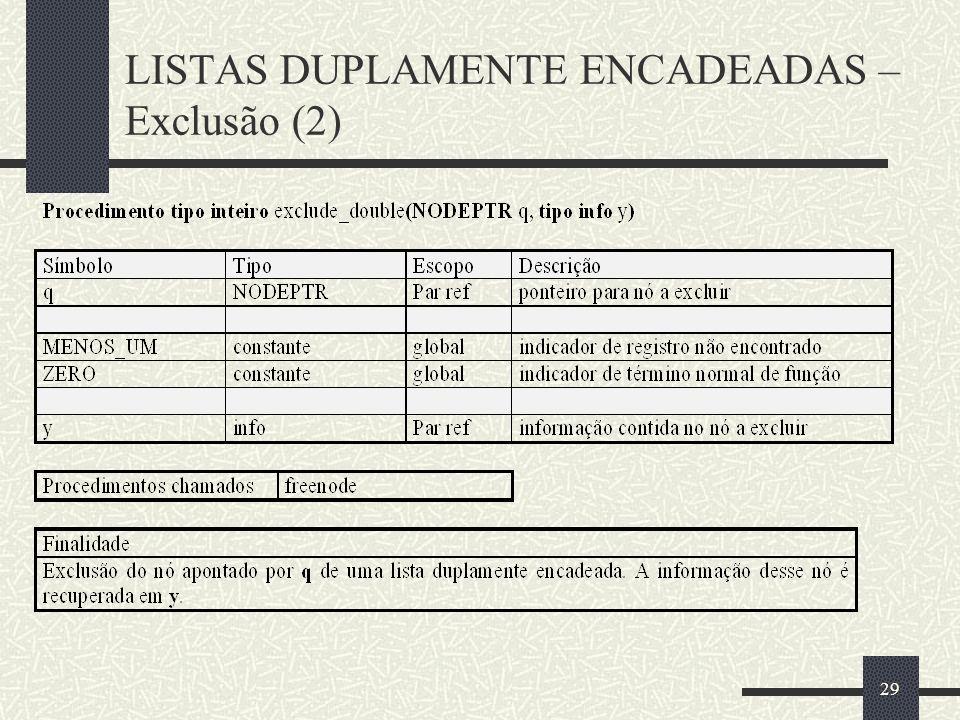 29 LISTAS DUPLAMENTE ENCADEADAS – Exclusão (2)