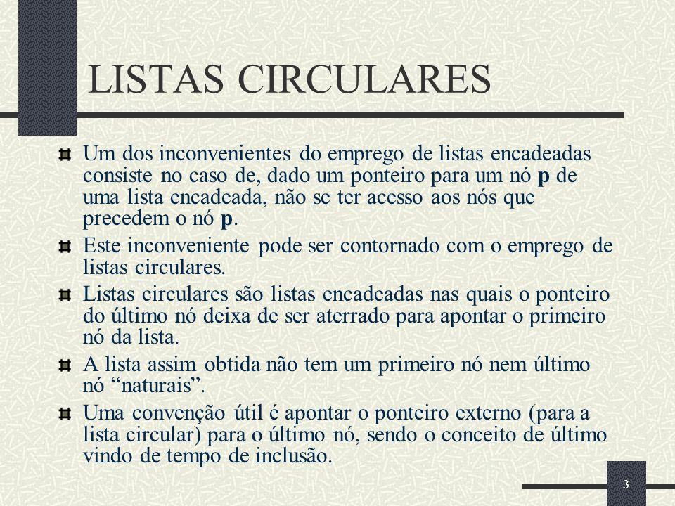 4 Listas circulares Ponteiros aterrados representam listas circulares vazias
