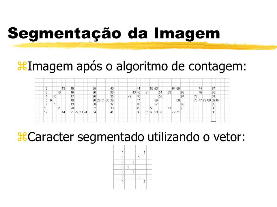 Segmentação da Imagem zImagem após o algoritmo de contagem: zCaracter segmentado utilizando o vetor: