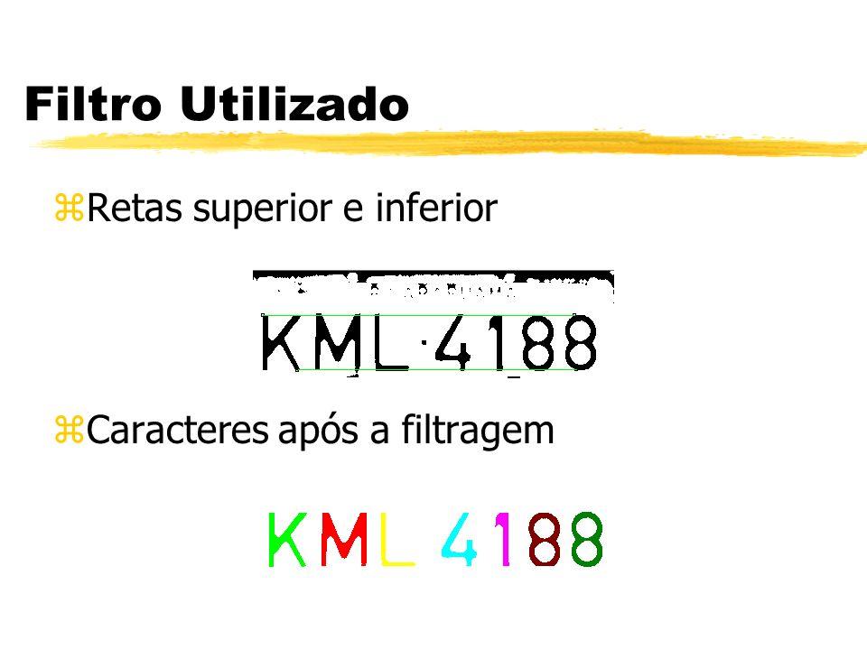 Filtro Utilizado zRetas superior e inferior zCaracteres após a filtragem