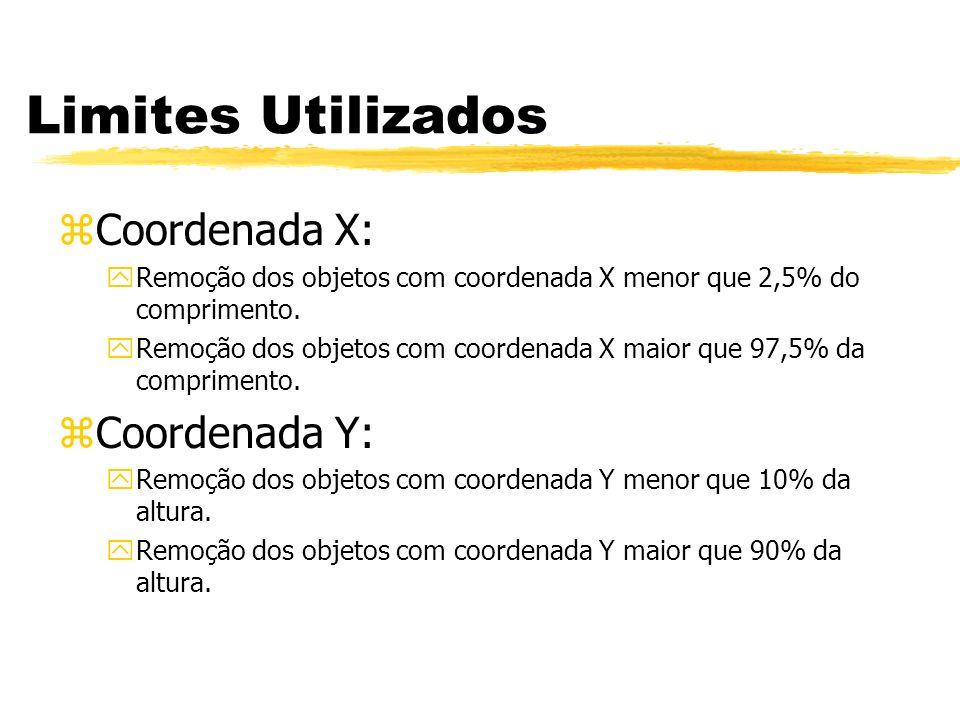 Limites Utilizados zCoordenada X: yRemoção dos objetos com coordenada X menor que 2,5% do comprimento. yRemoção dos objetos com coordenada X maior que