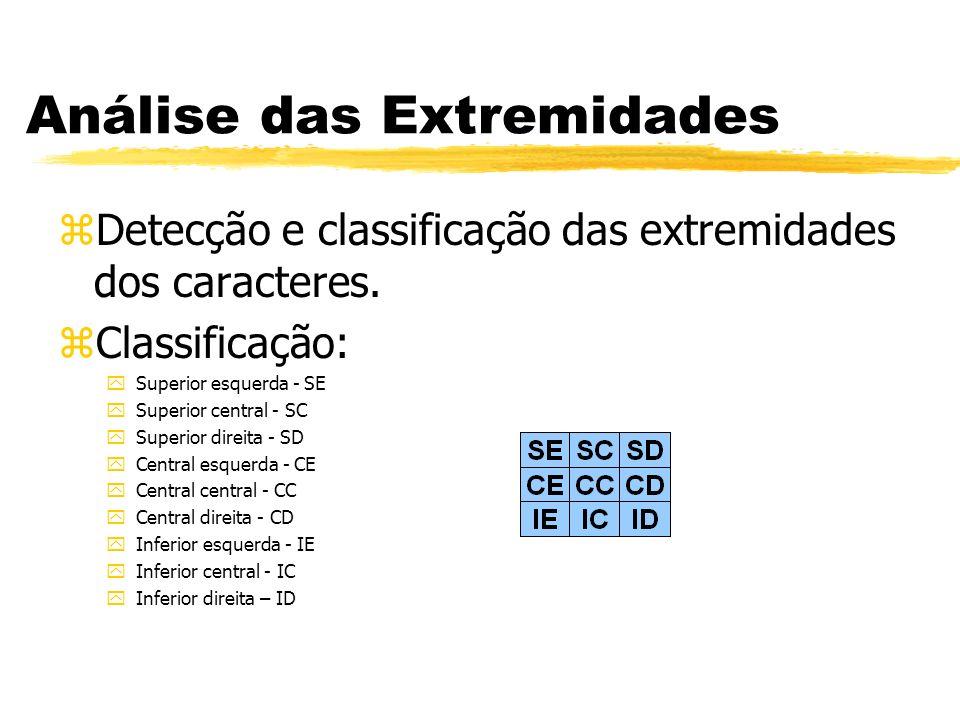 Análise das Extremidades zDetecção e classificação das extremidades dos caracteres. zClassificação: ySuperior esquerda - SE ySuperior central - SC ySu