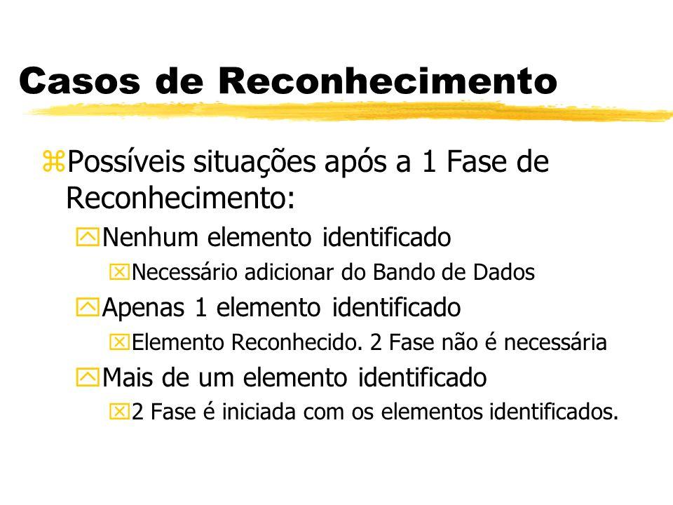 Casos de Reconhecimento zPossíveis situações após a 1 Fase de Reconhecimento: yNenhum elemento identificado xNecessário adicionar do Bando de Dados yA