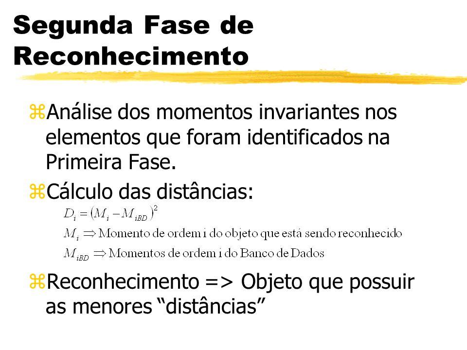 Segunda Fase de Reconhecimento zAnálise dos momentos invariantes nos elementos que foram identificados na Primeira Fase. zCálculo das distâncias: zRec