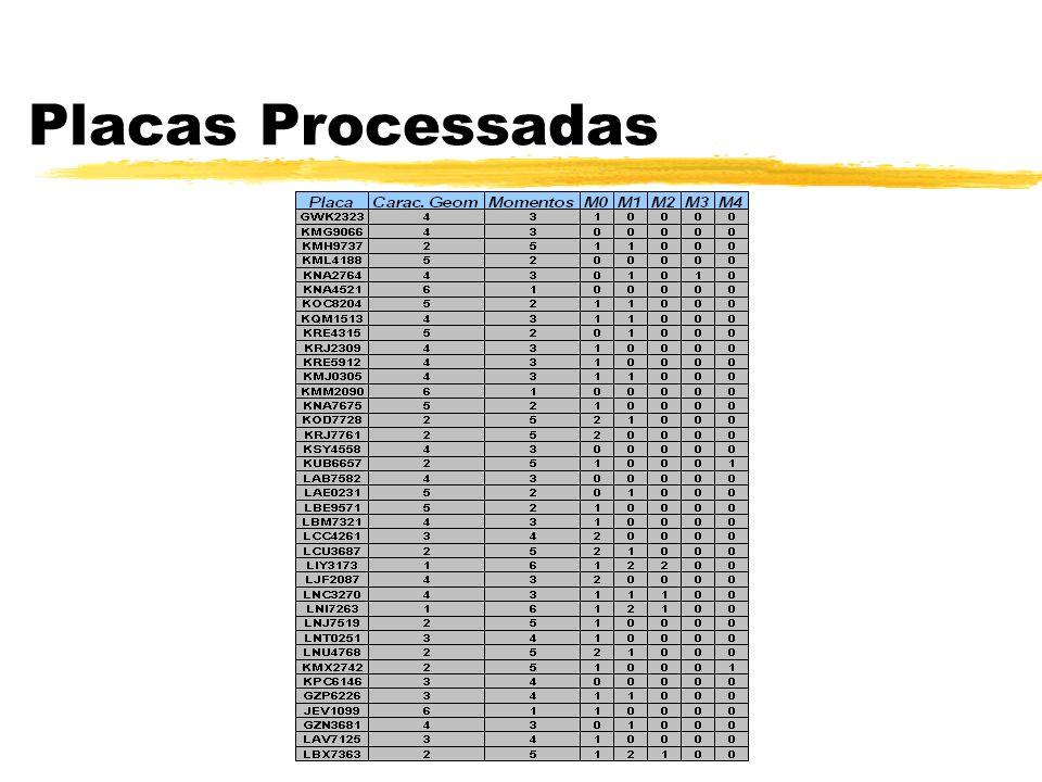 Placas Processadas