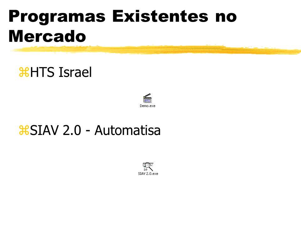 Programas Existentes no Mercado zHTS Israel zSIAV 2.0 - Automatisa