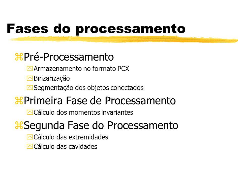 Fases do processamento zPré-Processamento yArmazenamento no formato PCX yBinzarização ySegmentação dos objetos conectados zPrimeira Fase de Processame