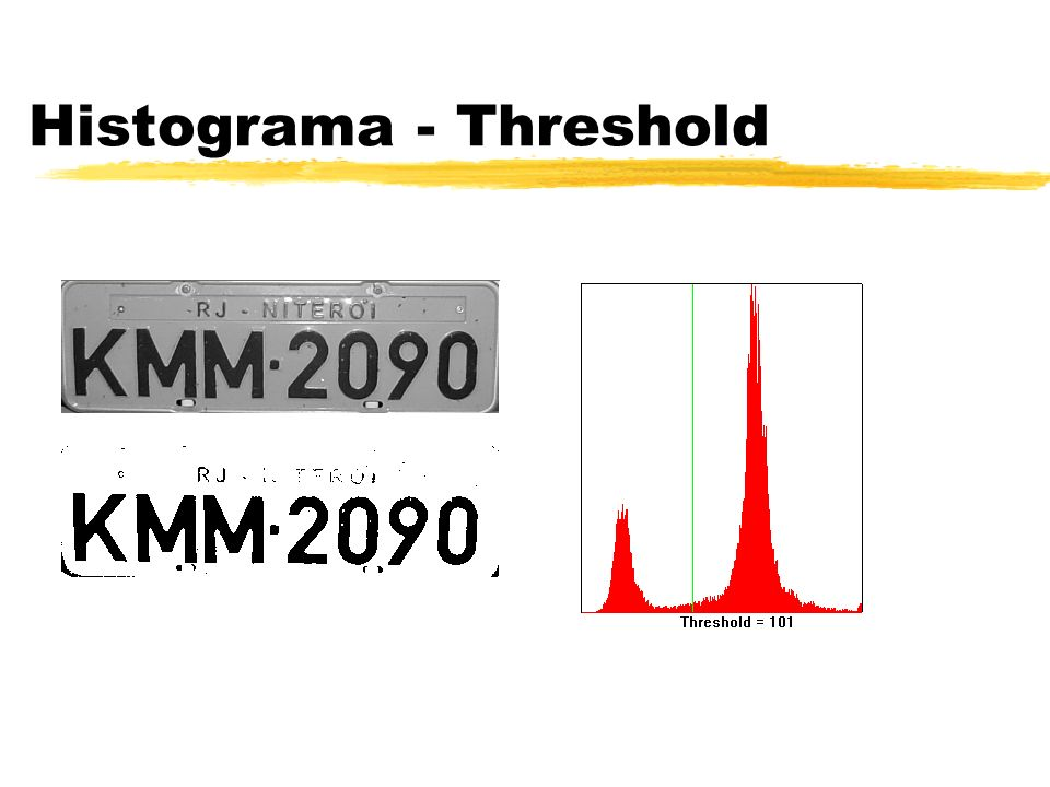 Histograma - Threshold