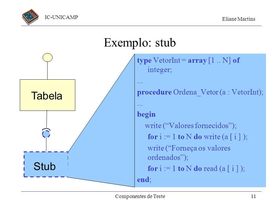 IC-UNICAMP Eliane Martins Componentes de Teste10 Tabela Ordena_Vetor( )