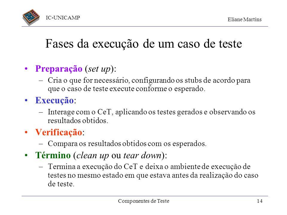 IC-UNICAMP Eliane Martins Componentes de Teste13 Estrutura de testes (xUnit) Prepara (set up) Executa Verifica Termina (clean up) CeT Servi- dores Stu