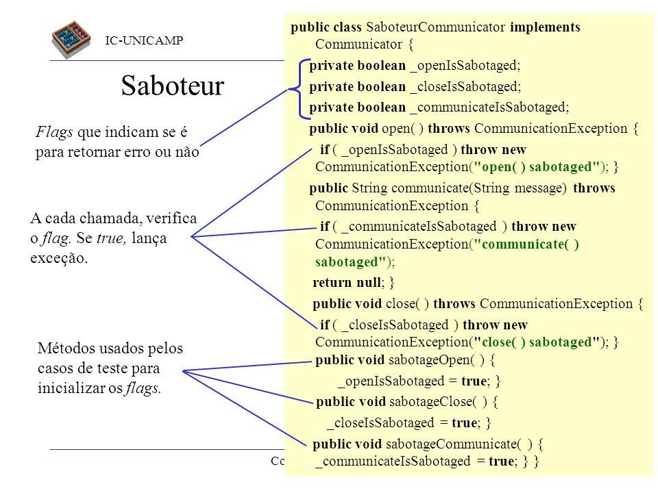 IC-UNICAMP Eliane Martins Componentes de Teste27 Saboteur Problema: como exercitar o comportamento do CeT em situações de erro. Solução: uso de um sab